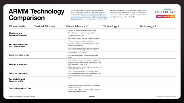 MS-Celsis-technology-comparison-sheet-thumbnail