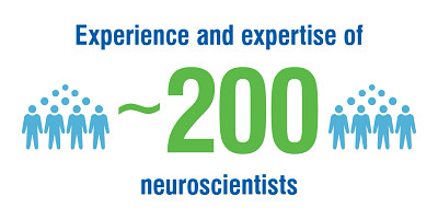 Experienced and expertise of ~200 neuroscientists
